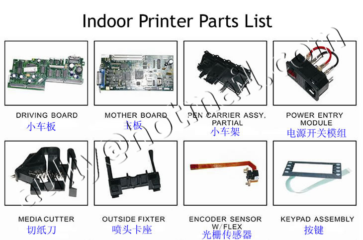 Encad 750 Indoor Printer Spare Parts