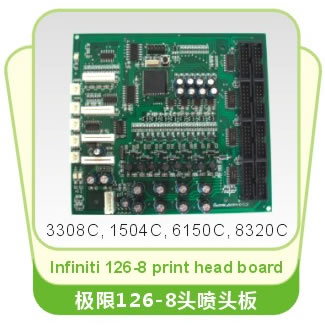 Infiniti 126-8Heads Carriage-Board